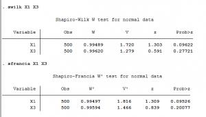 X1X2 300x171 - Cách phát hiện dữ liệu có phân phối chuẩn
