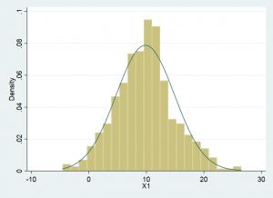 chuan 300x218 - Cách phát hiện dữ liệu có phân phối chuẩn
