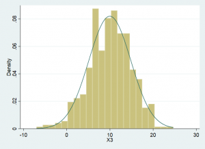 chuan2 300x218 - Cách phát hiện dữ liệu có phân phối chuẩn