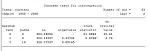 co intergation 300x102 - Mô hình hiệu chỉnh sai số VECM