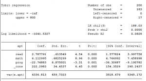 tobit 300x166 - hướng dẫn hồi quy mô hình tobit trên stata