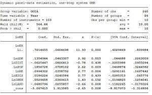 dgmm 300x187 - Hướng dẫn hồi quy GMM toàn tập