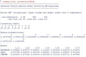 LCA 300x201 - phân nhóm LCA phân tích lớp tiềm ẩn