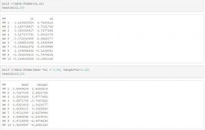 uoc luong 300x191 - phân tích đa tầng Multilevel Analysis