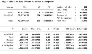 Capture 300x176 - Cách tính giá trị các chỉ số AIC BIC MAE MAPE MSE RMSE