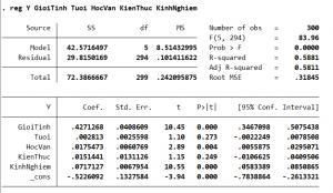 ols 300x174 - MSE và RMSE là gì và cách tính trên STATA